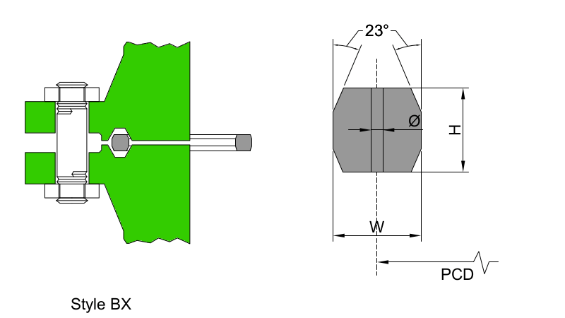 BX Ring Type Joint Drawing