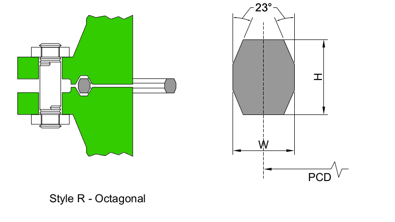 Ring Type Joints Style R Octagonal