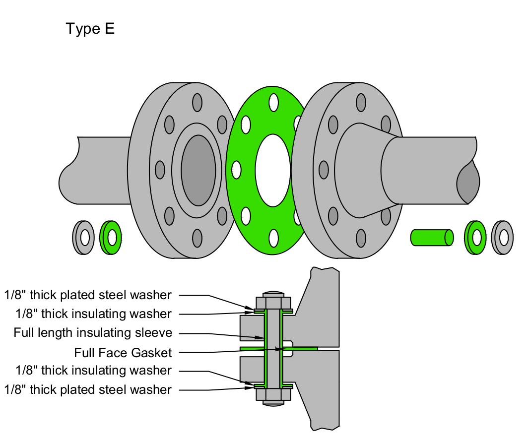 Flange Insulation Type E